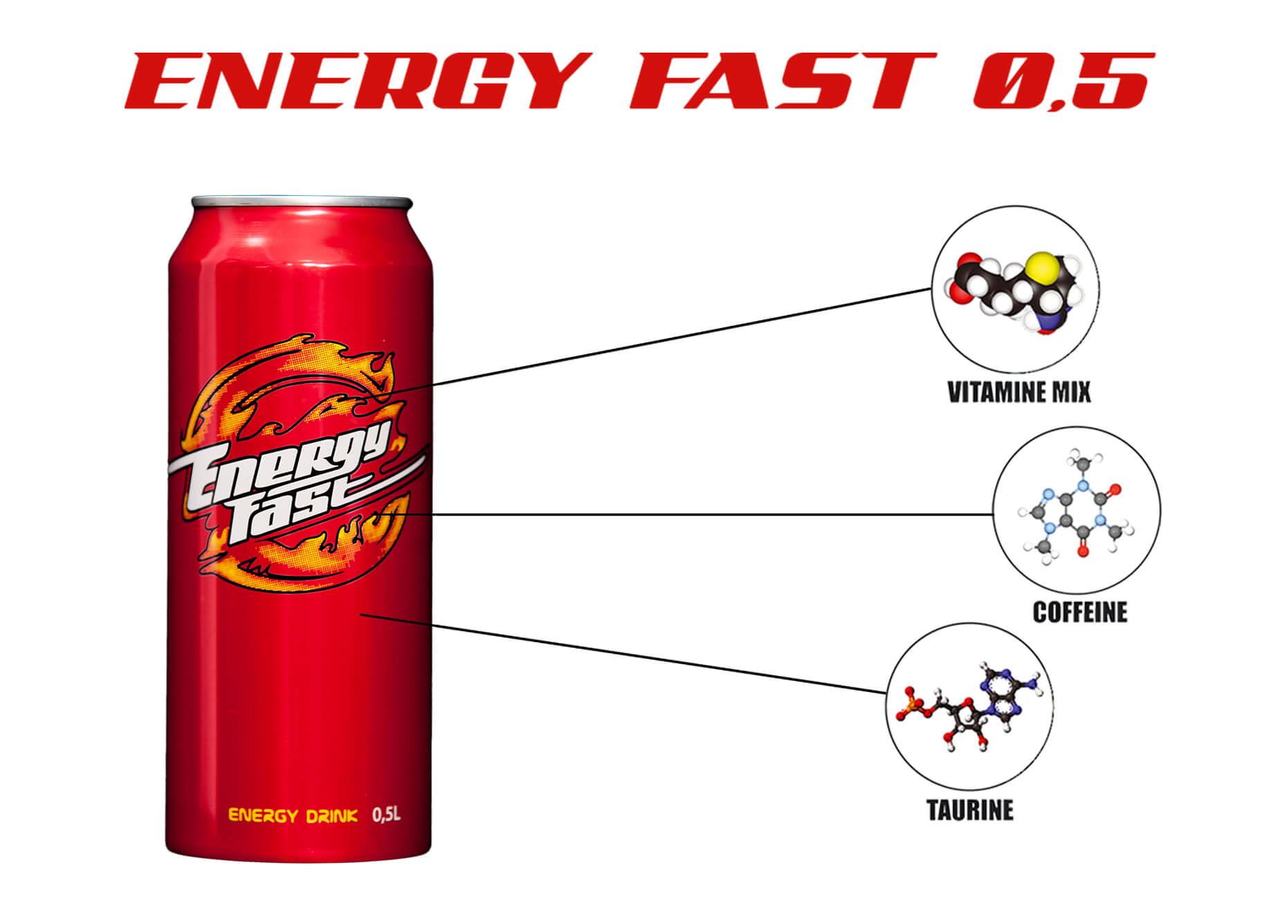 Energy Fast 0,5l sastav
