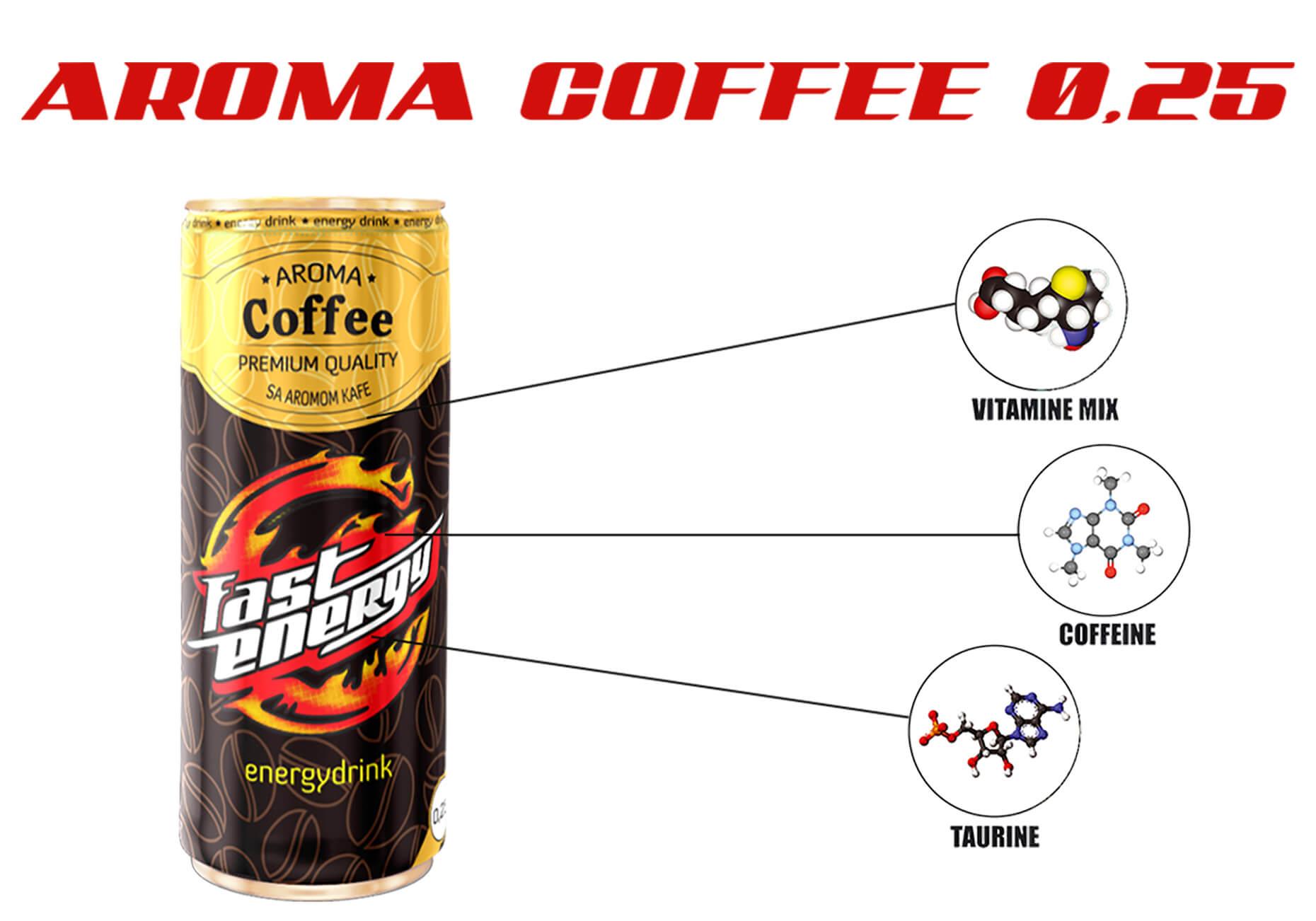Fast Energy Aroma Coffee 0,25l sastav