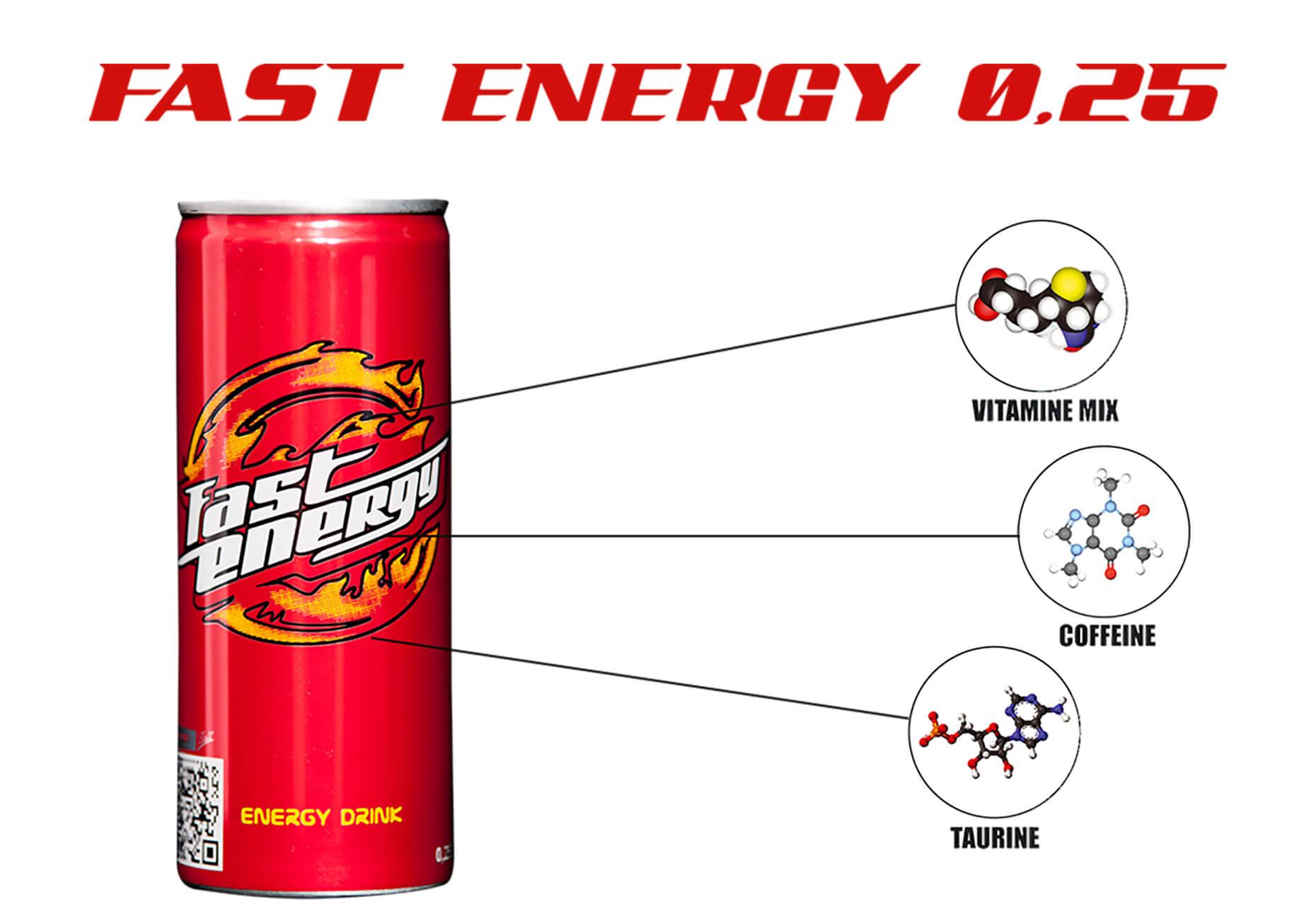 Fast Energy Drink 0,25l sastav